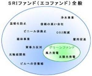 エコ の 輪